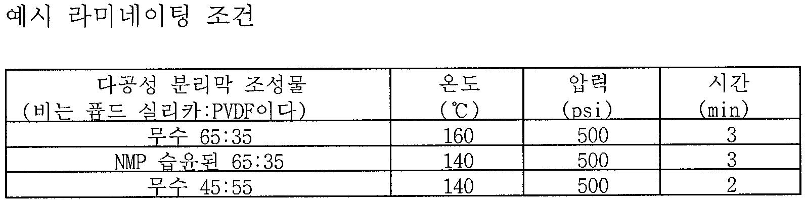 Figure 112010017708985-pct00002
