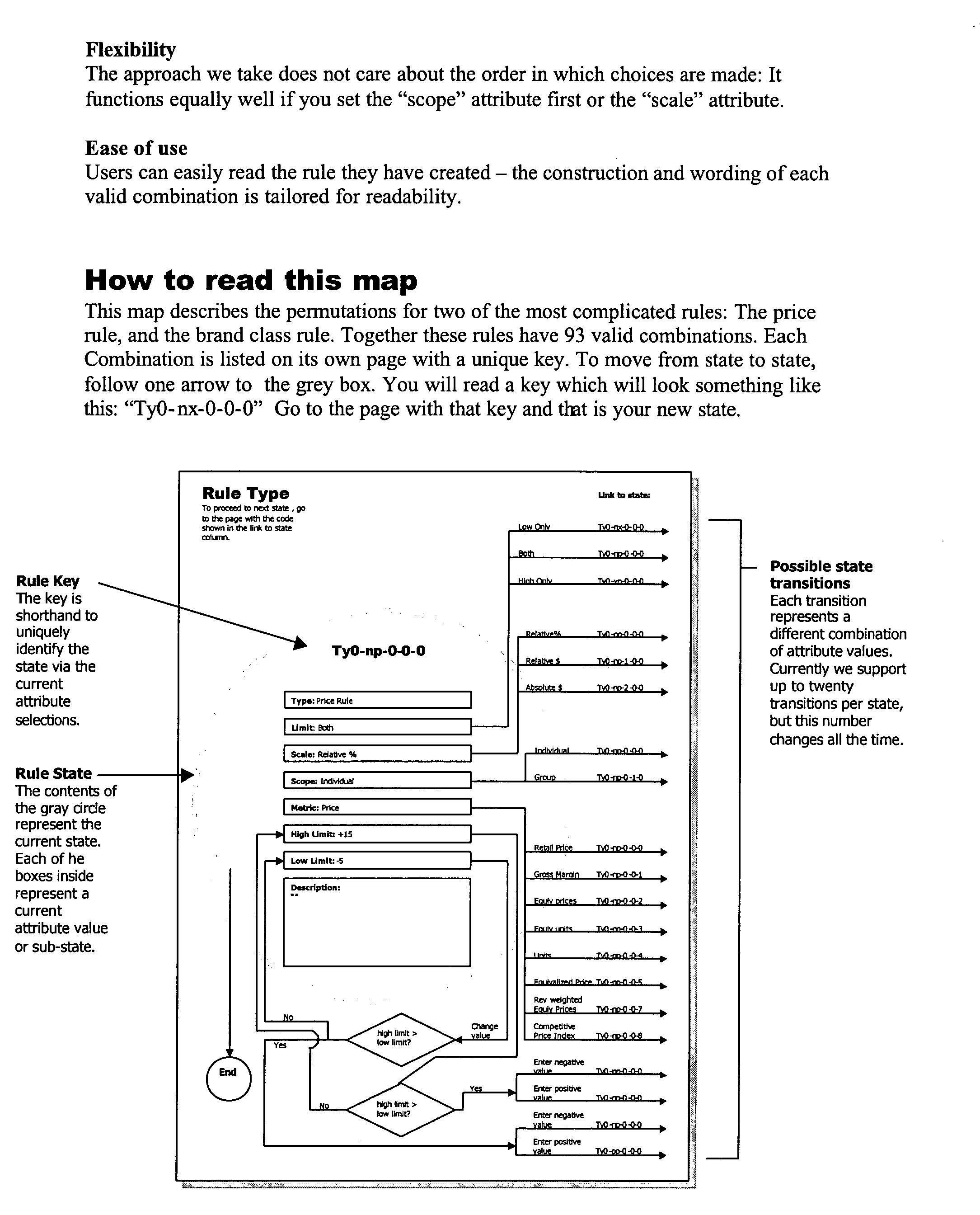 Figure US20040210541A1-20041021-P00002