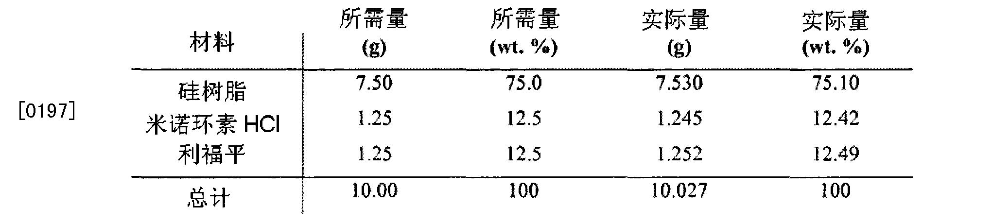 Figure CN102365102BD00311