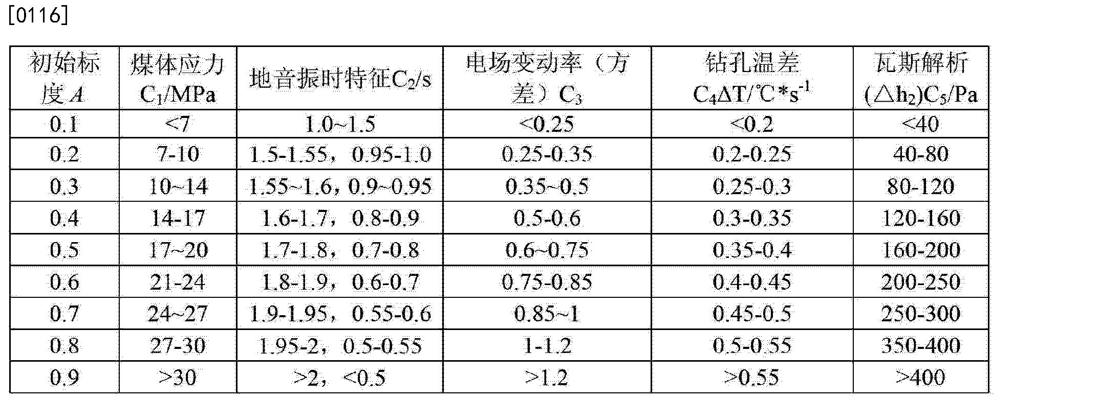 Figure CN103410568BD00181