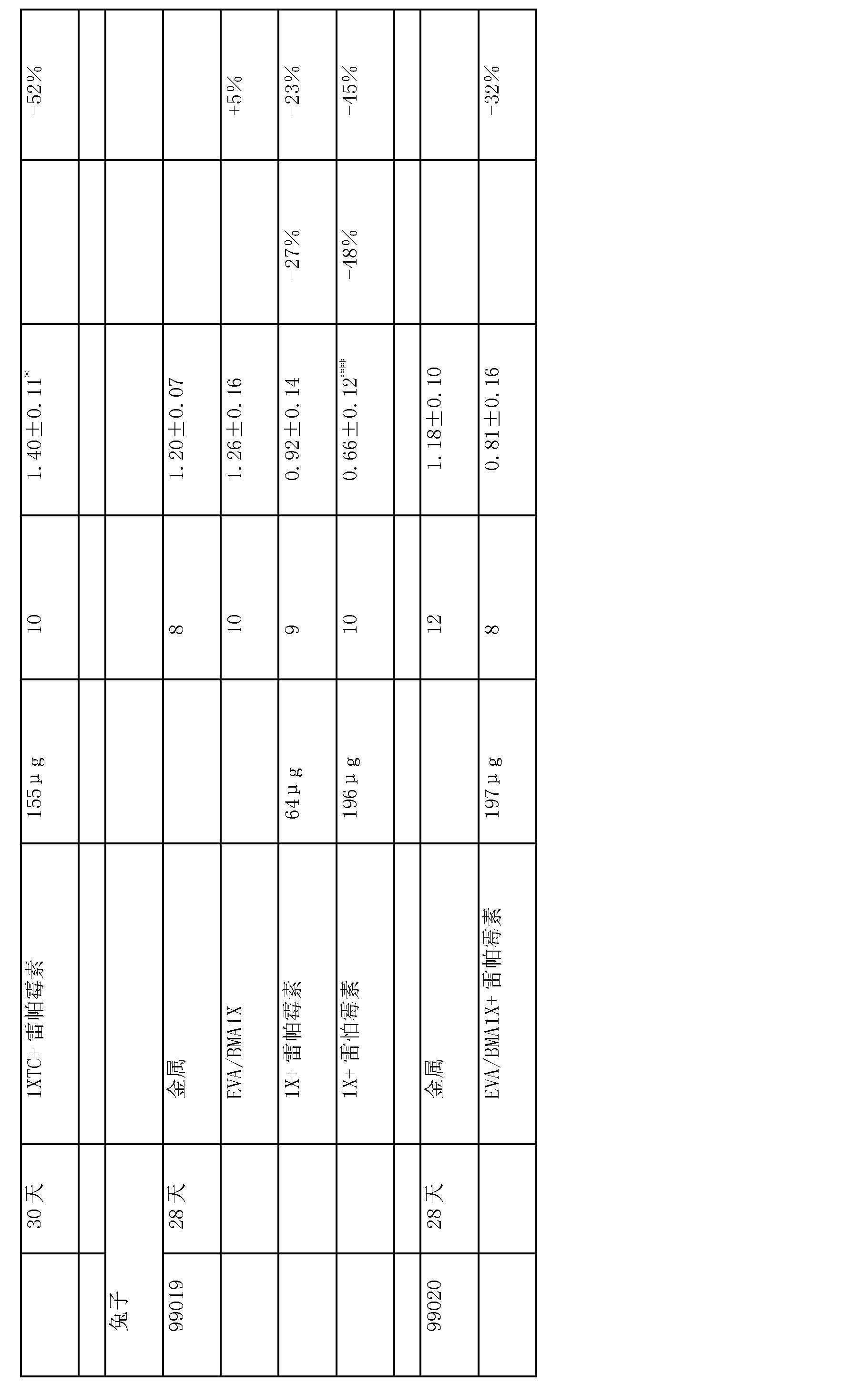 Figure CN1669537BD00281