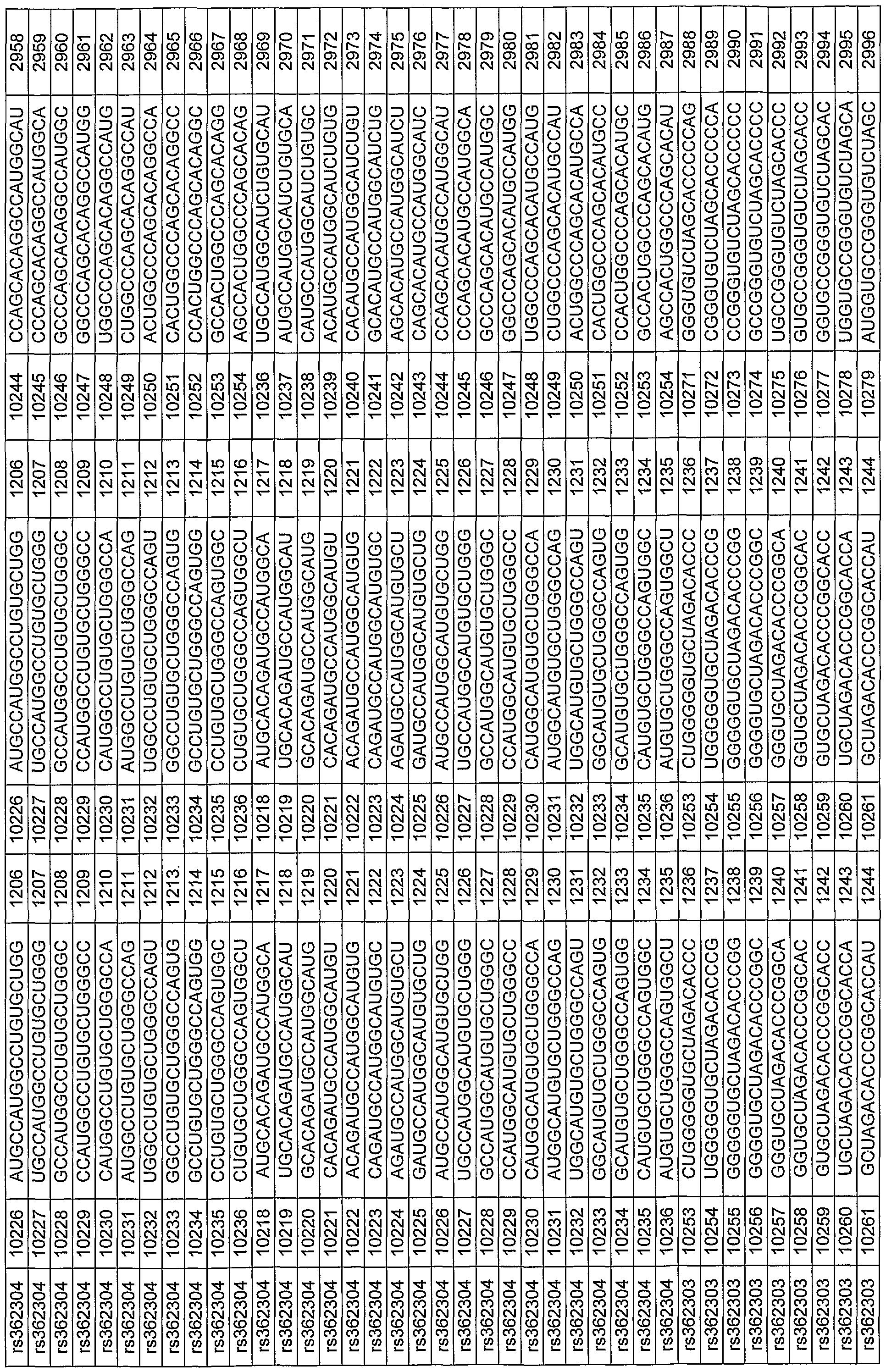 Figure imgf000244_0002