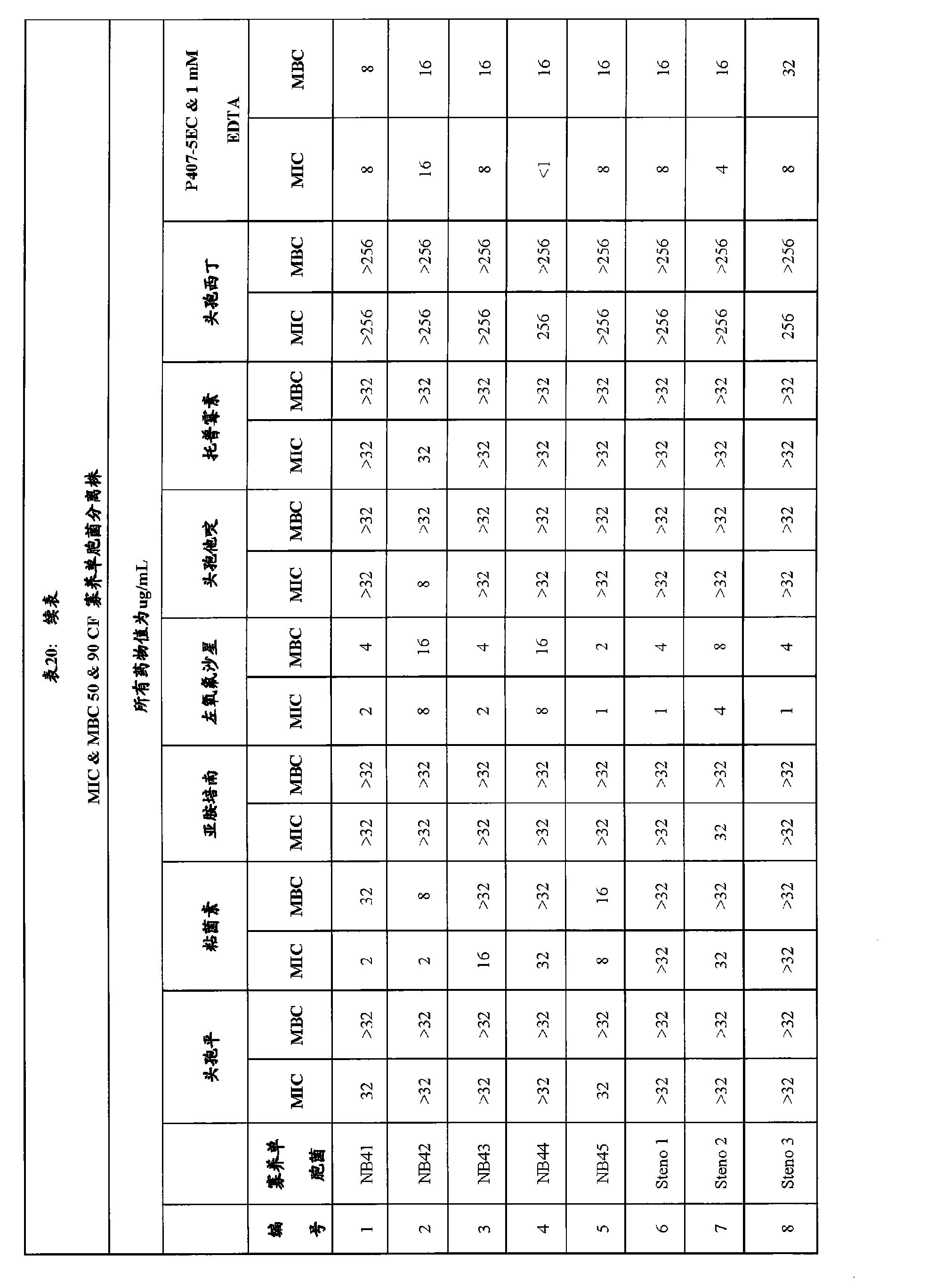 Figure CN102223876AD01331