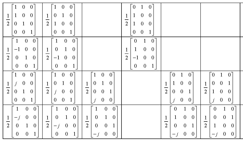 Figure 112010009825391-pat01120
