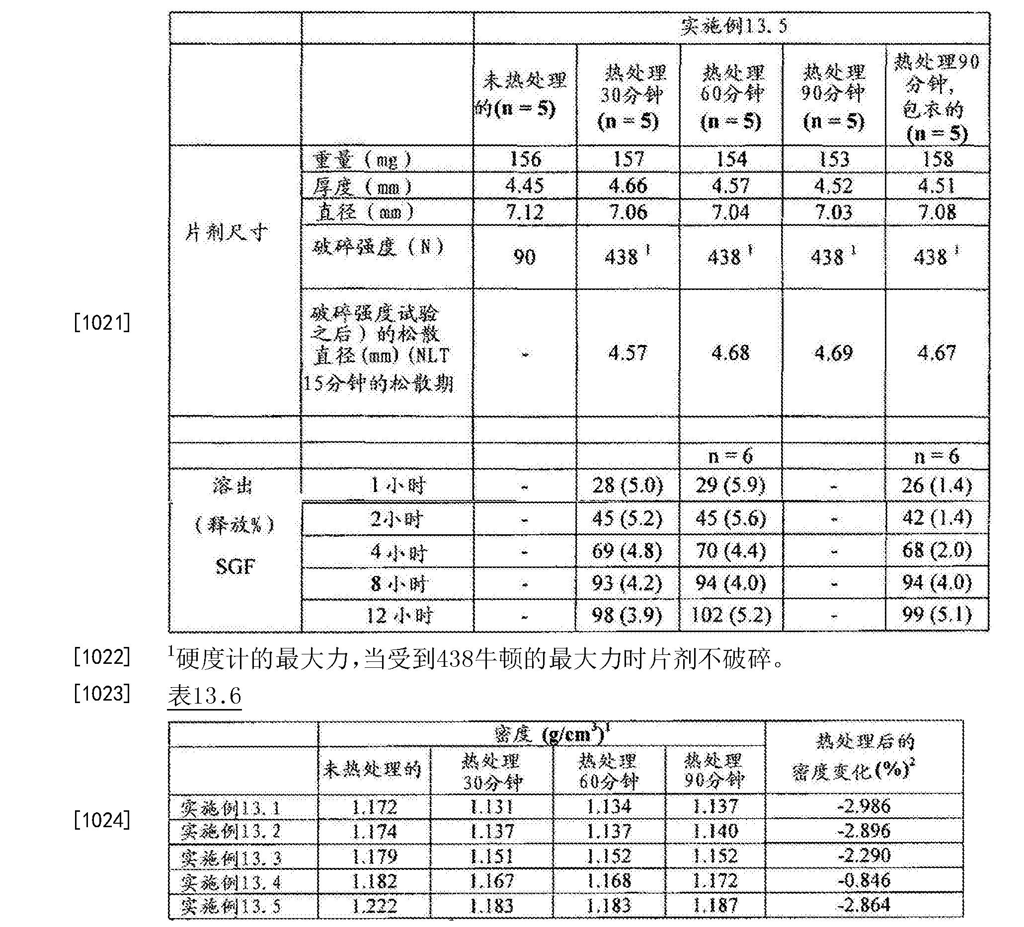 Figure CN102688241BD00881