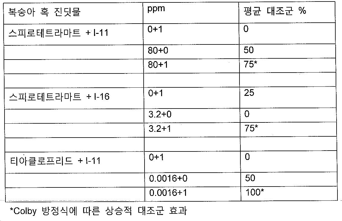 IPS PART j icf-3/F52/Pollen Filter