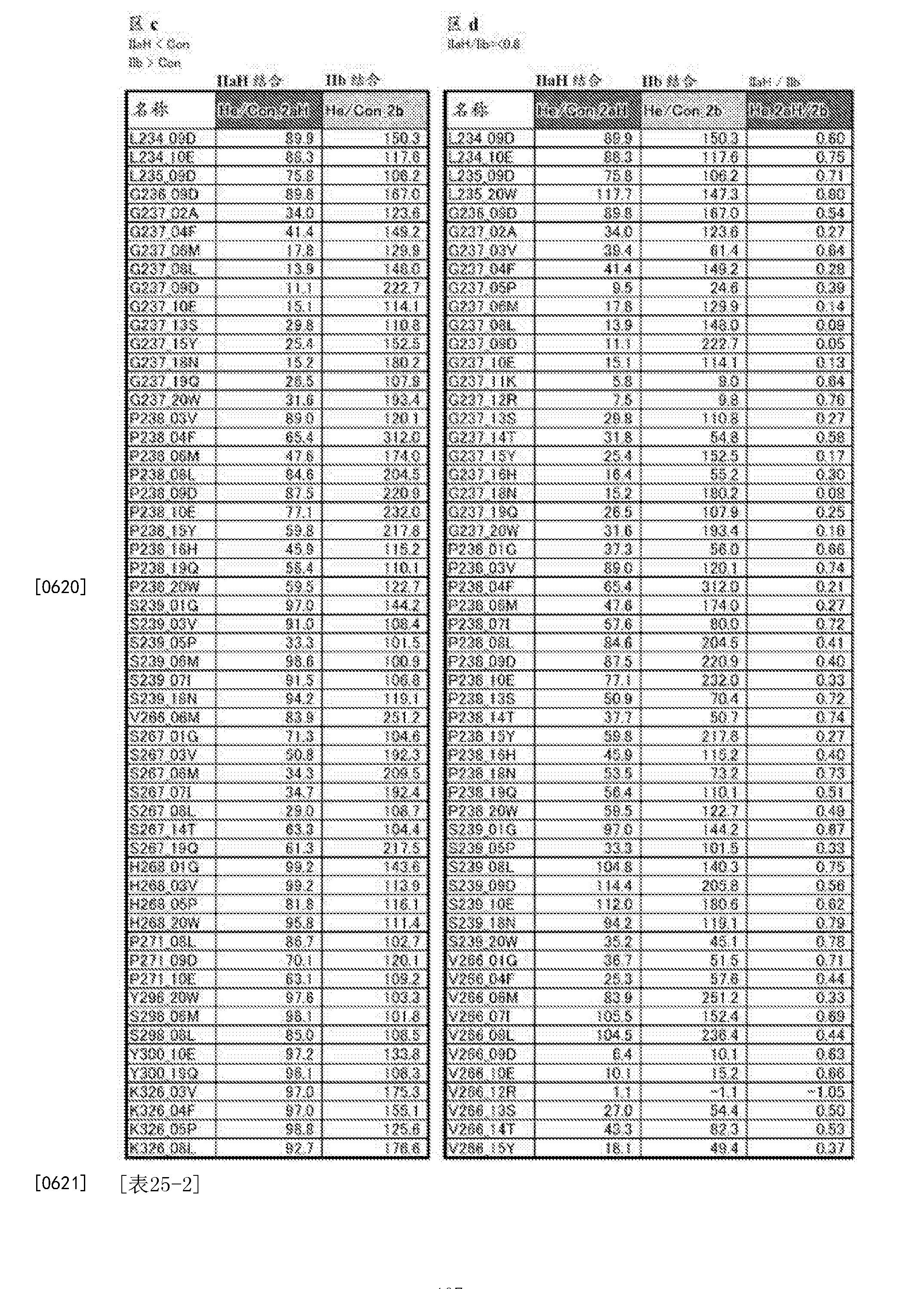 Figure CN105102618BD01071