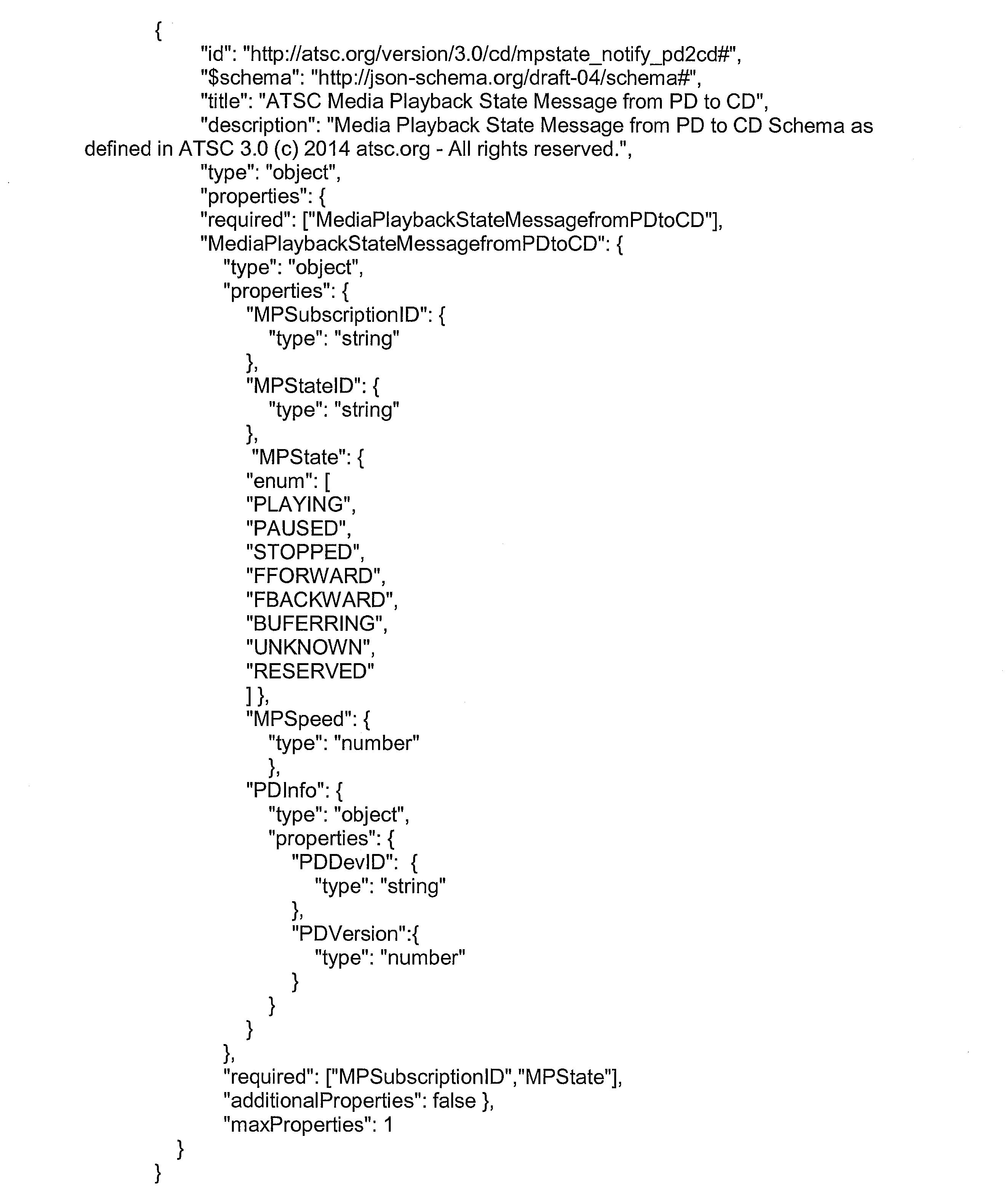 Figure JPOXMLDOC01-appb-I000095