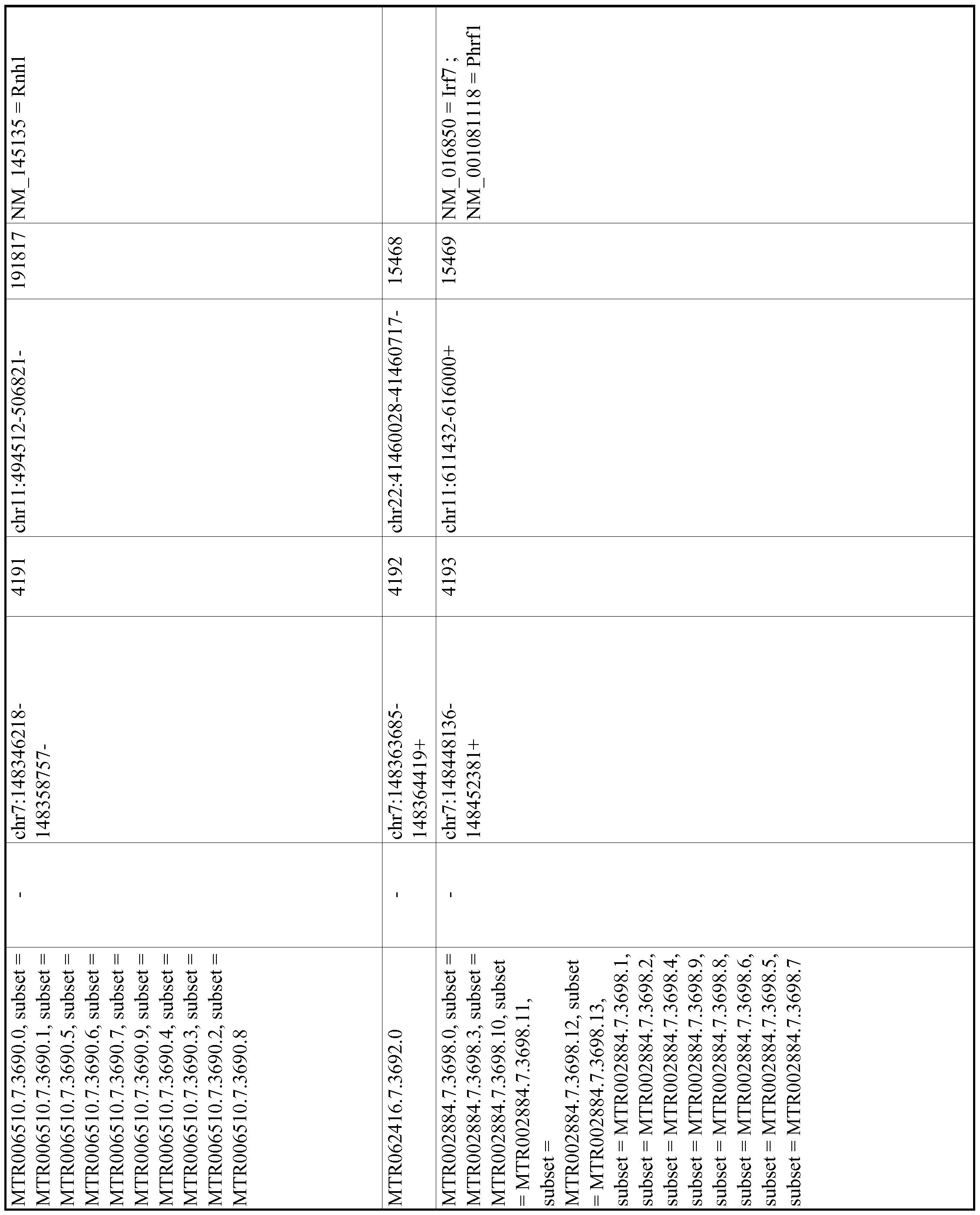 Figure imgf000792_0001