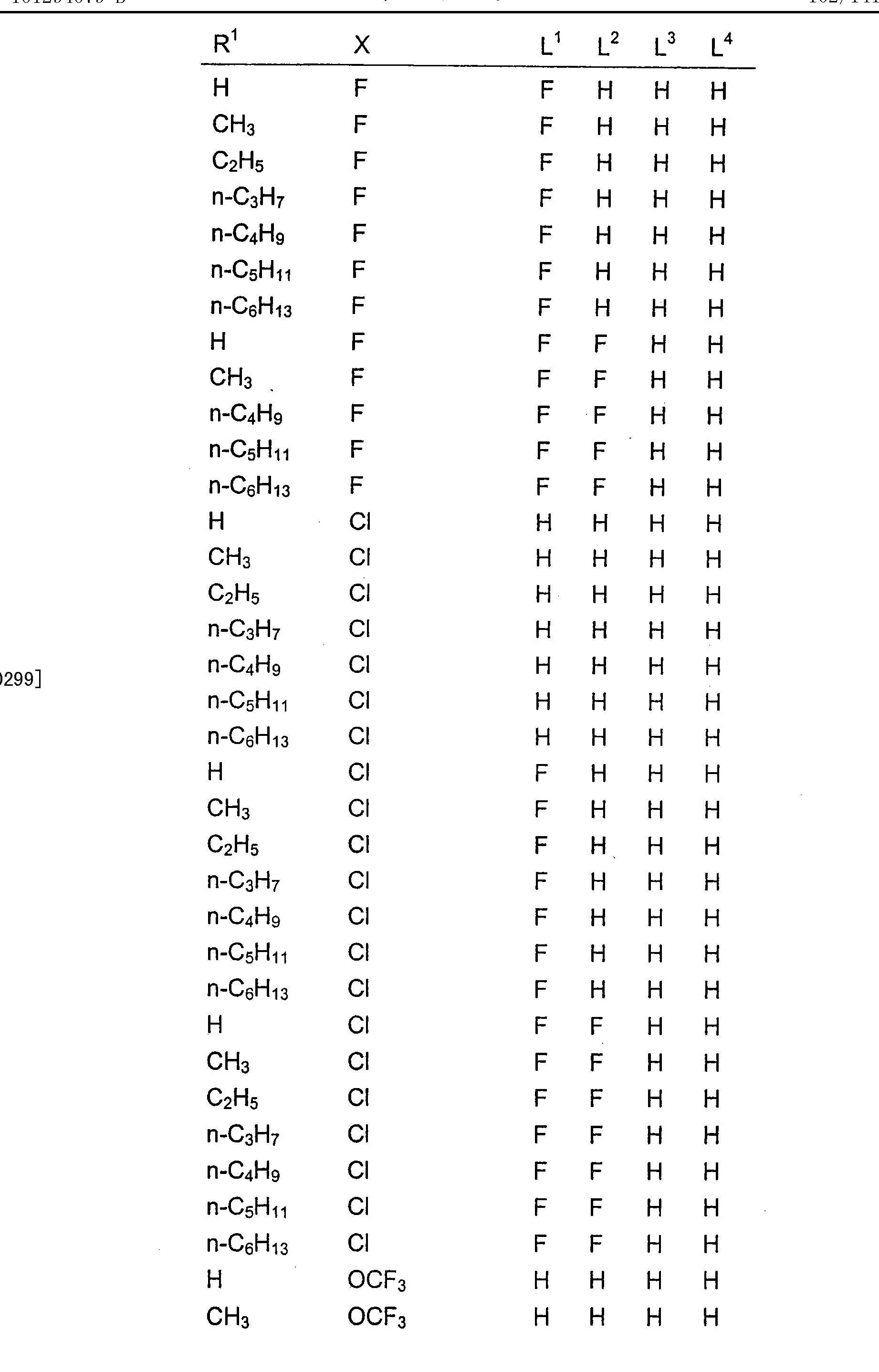 Figure CN101294079BD01161
