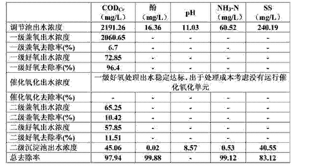 Figure CN103787544BD00101