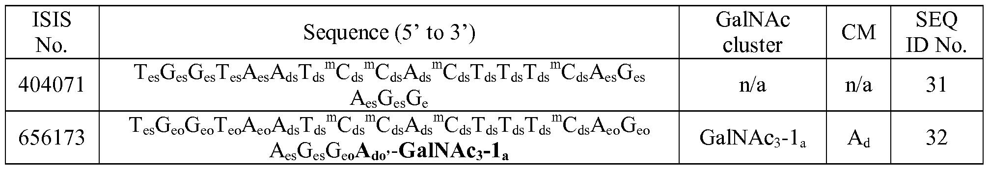 Figure imgf000305_0002