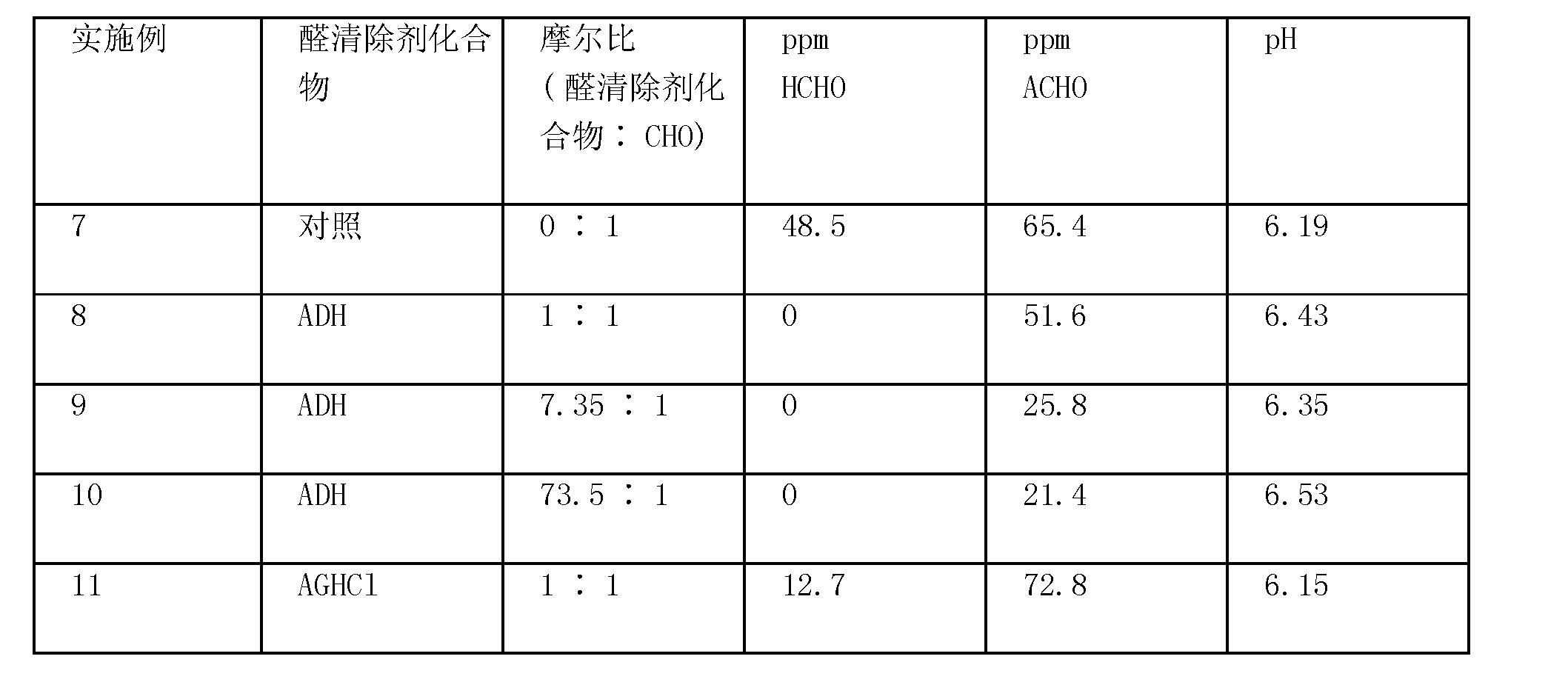 Figure CN101368054BD00122