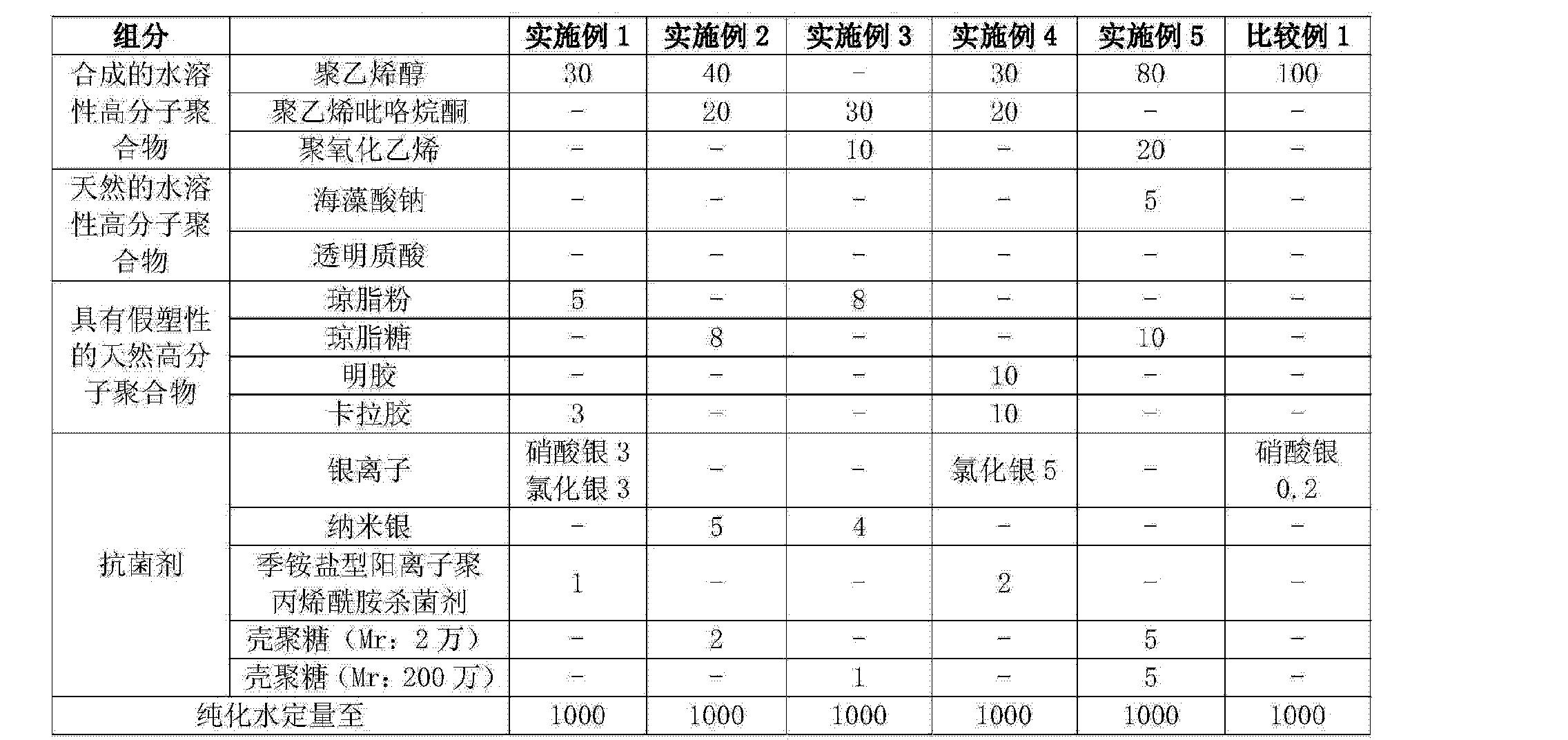 Figure CN103520767AD00071