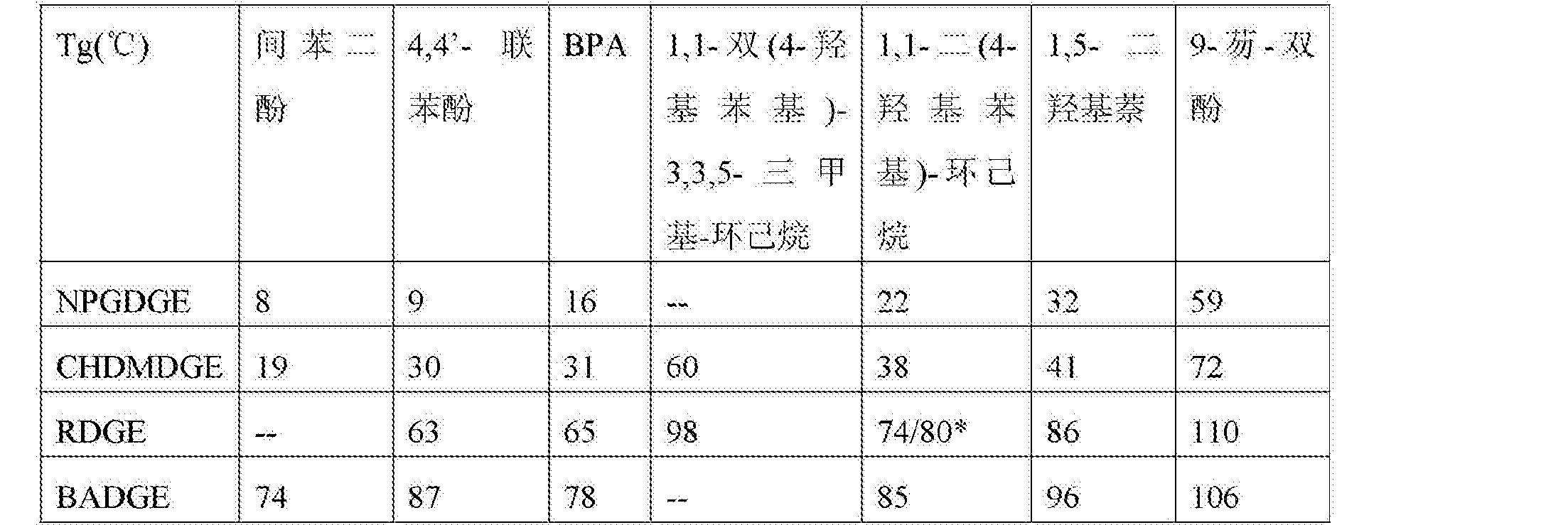 Figure CN102858893BD00131