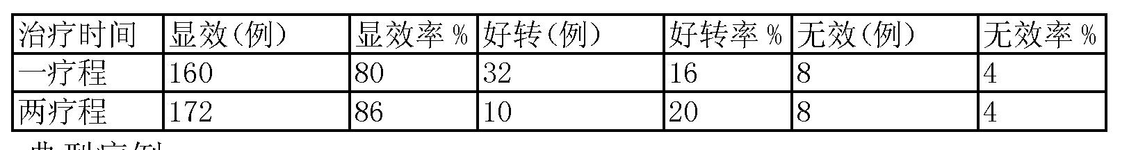 Figure CN103156943BD00051