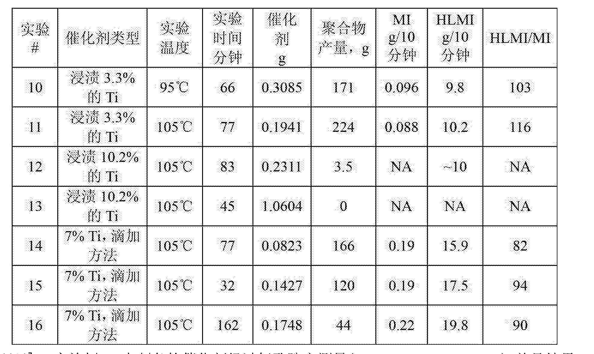 Figure CN103130933BD00141