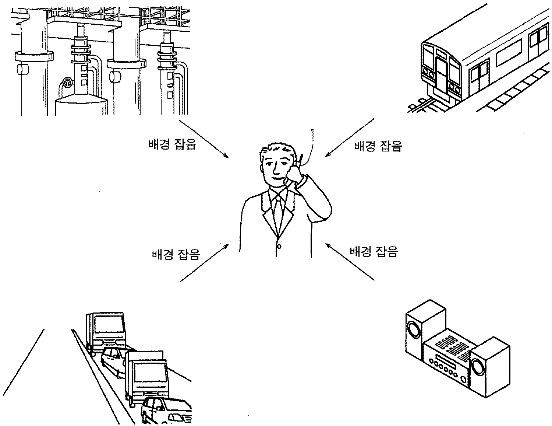 Figure R1020070122628