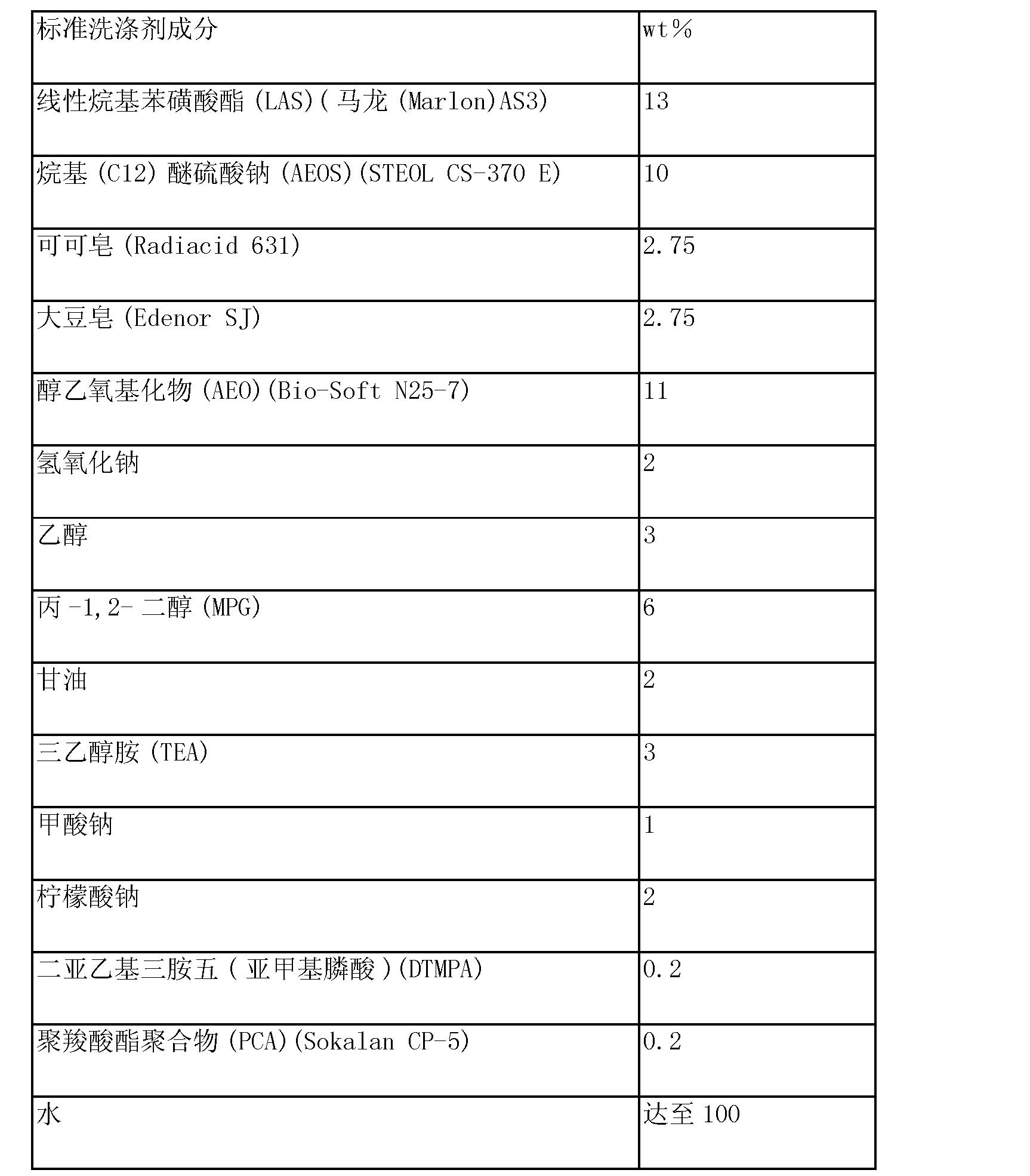 Figure CN104302753AD00422
