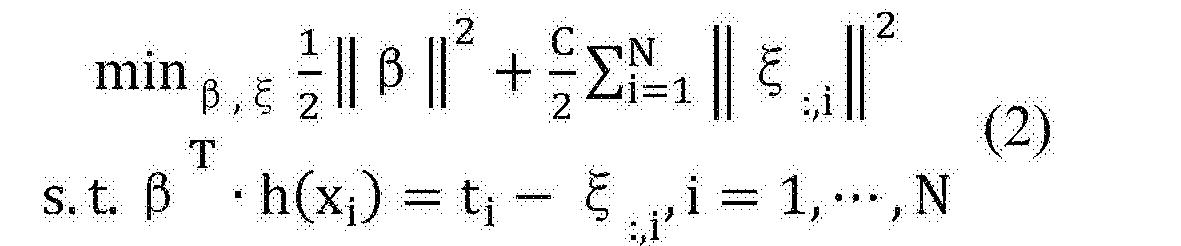 Figure CN107016233AD00094