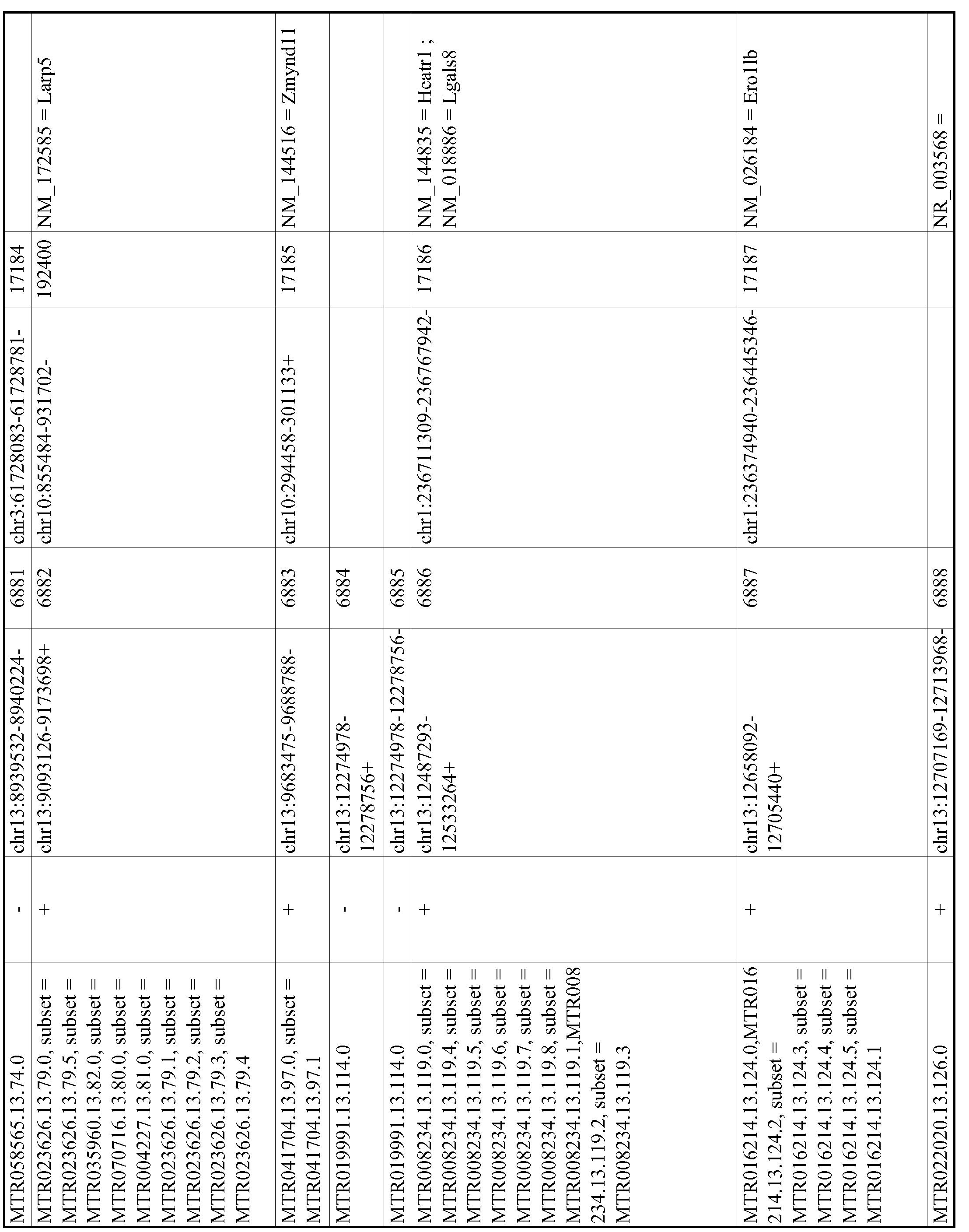 Figure imgf001222_0001