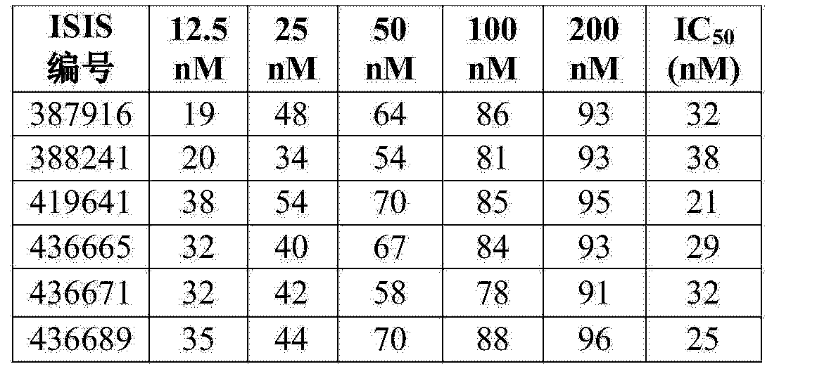 Figure CN104894129AD00501