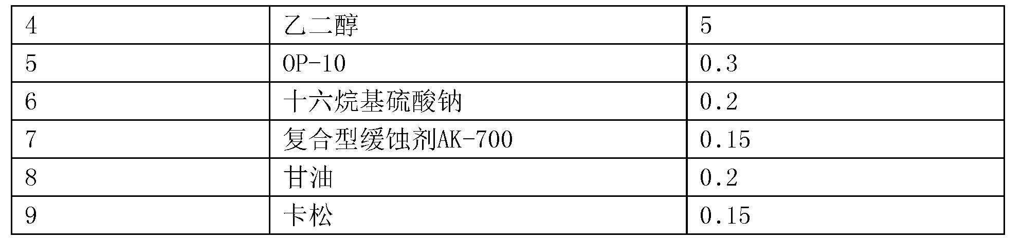 Figure CN105132222BD00063