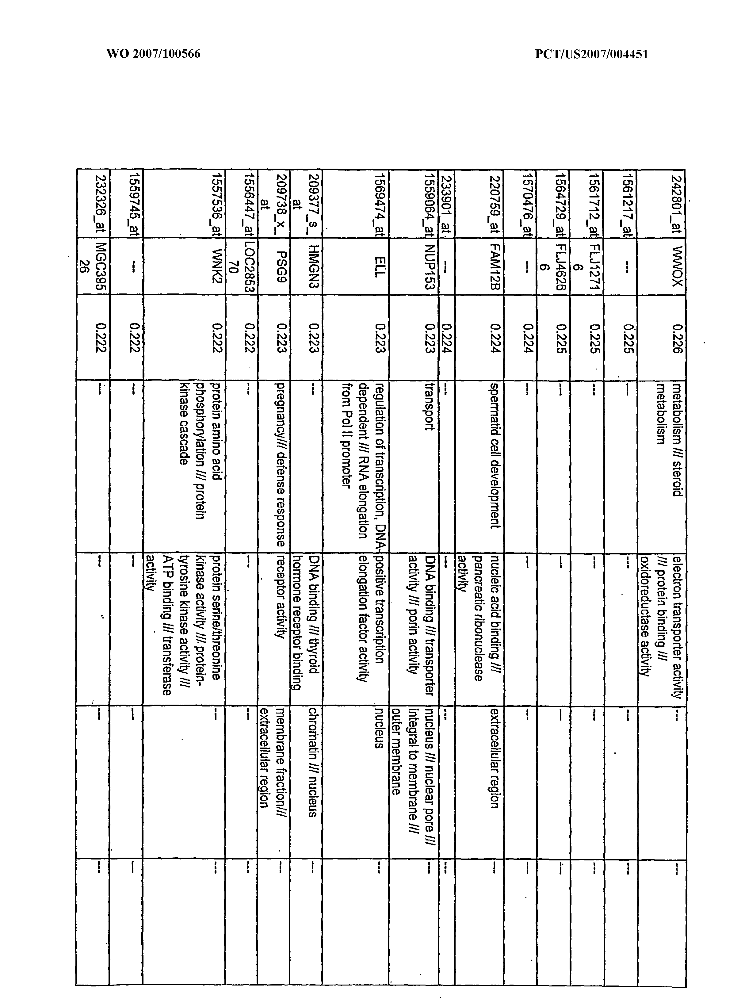 Figure imgf000246_0001