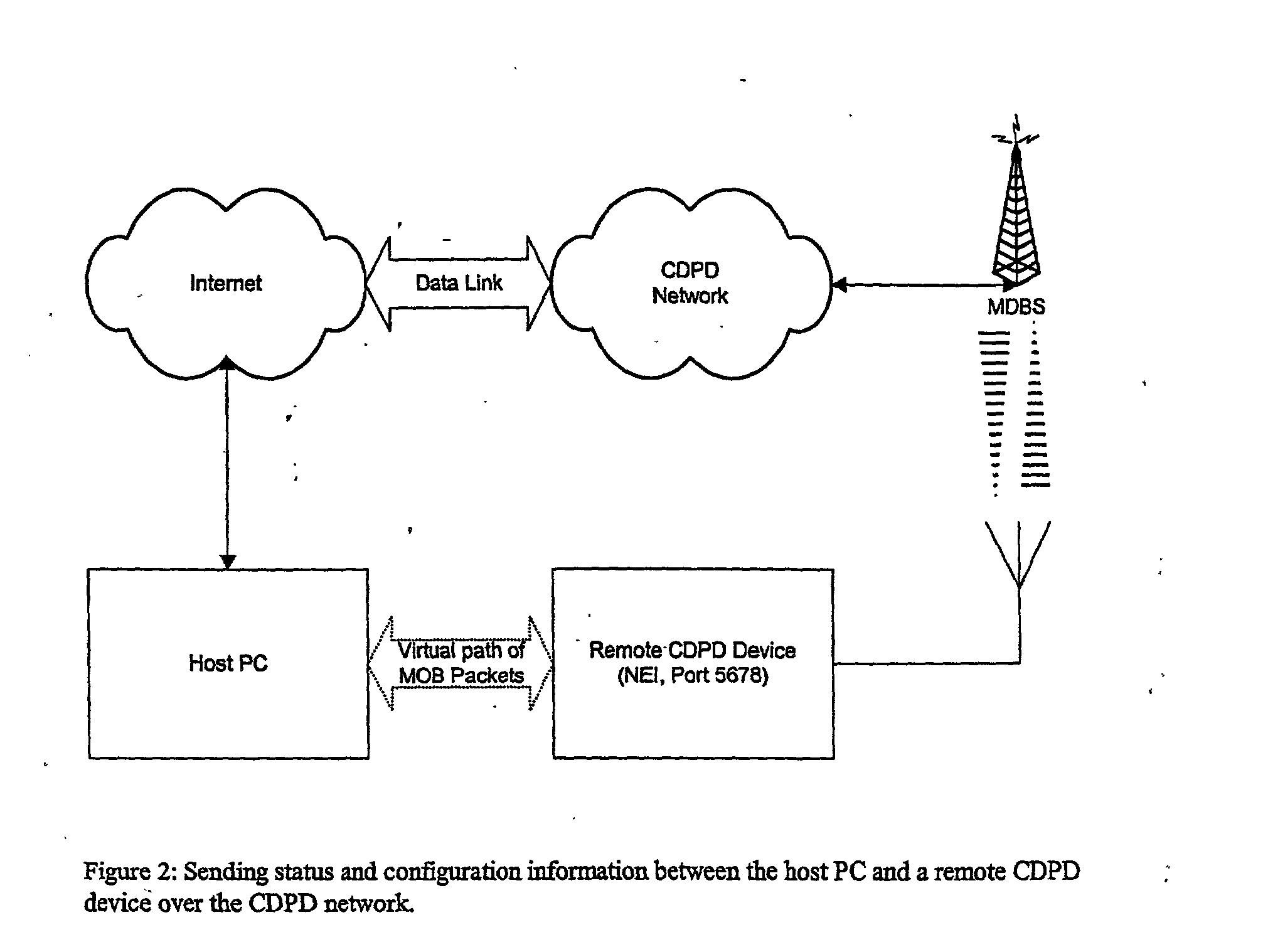 Figure US20030023720A1-20030130-P00006