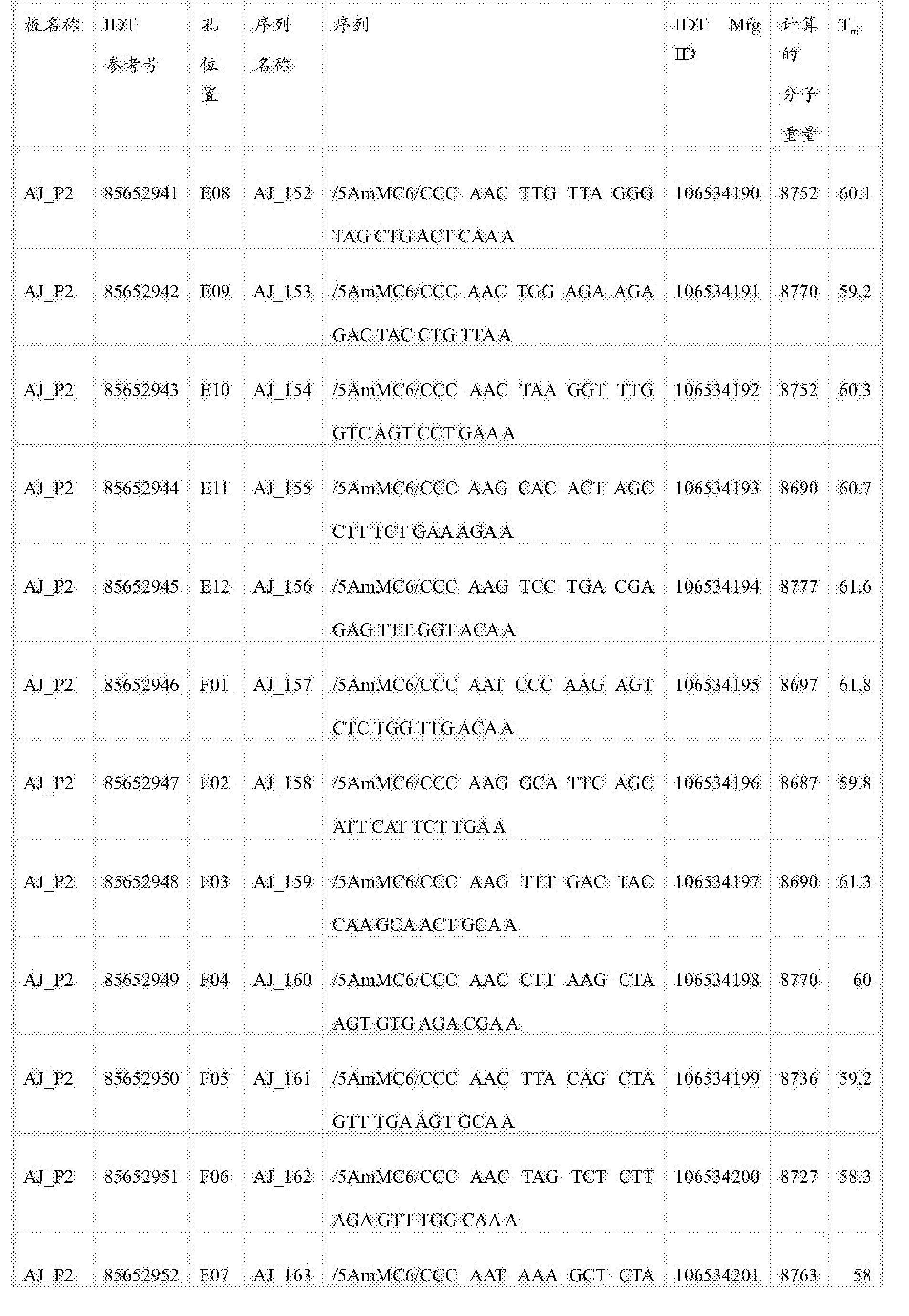 Figure CN105745528AD00461