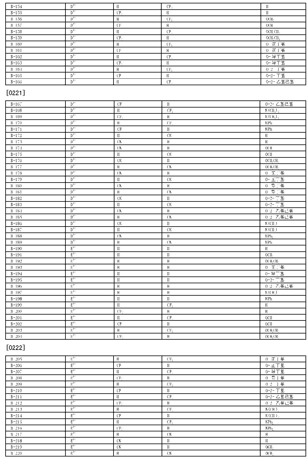Figure CN101848882BD00361