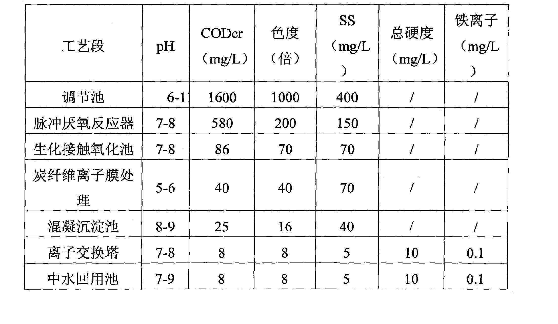 Figure CN101948220BD00051
