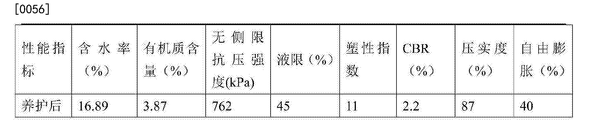 Figure CN108249713AD00061