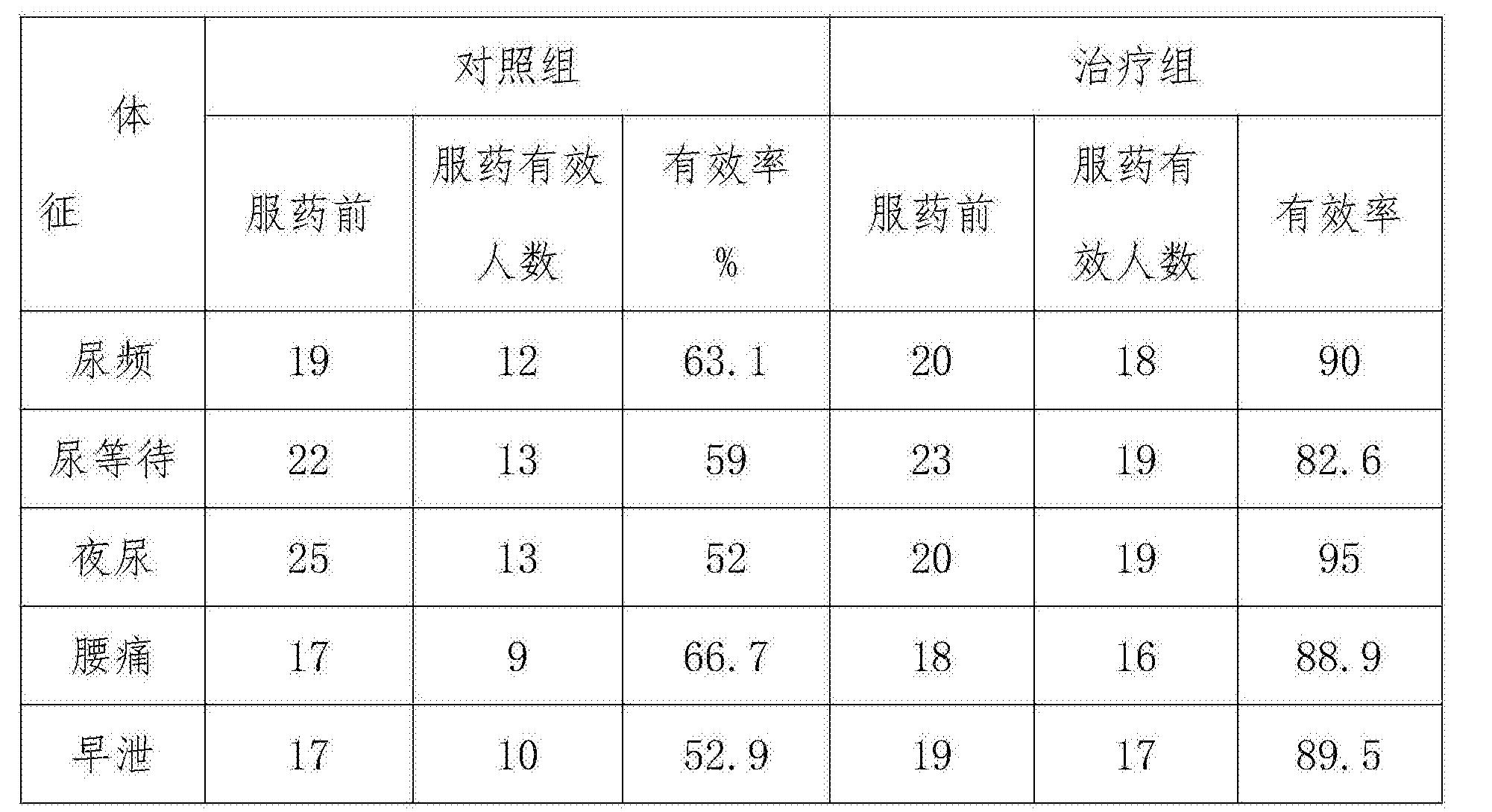 Figure CN108782853AD00081