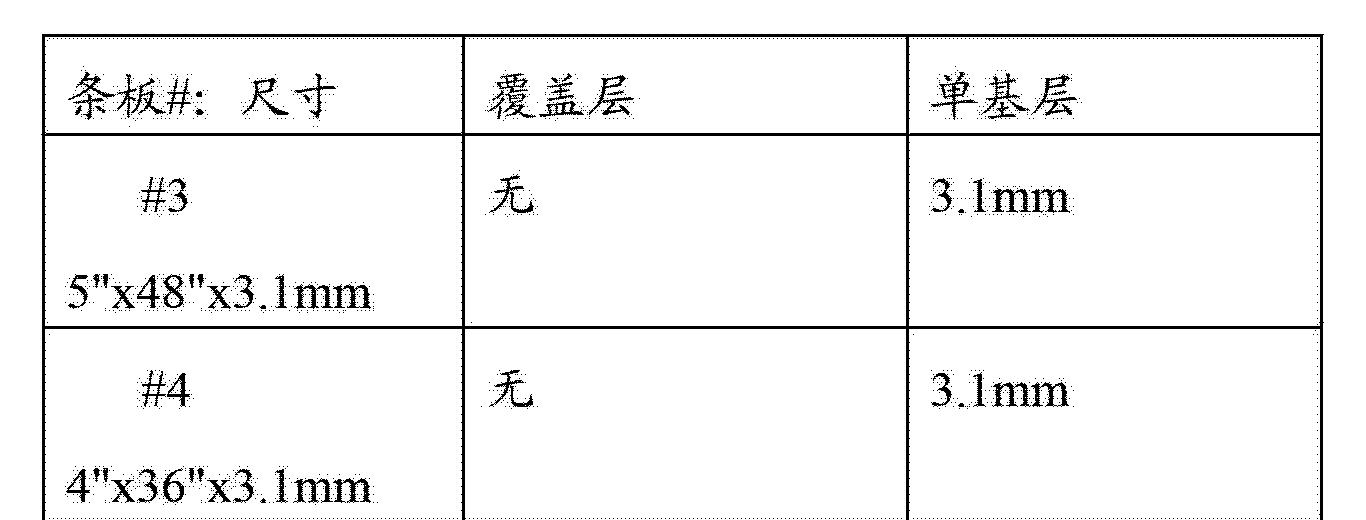 Figure CN102803625BD00501