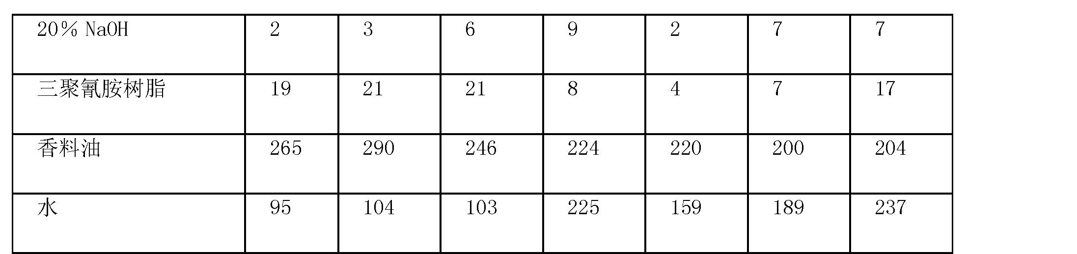 Figure CN101715338BD00261