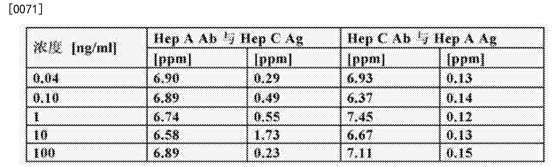 Figure CN103430018BD00122