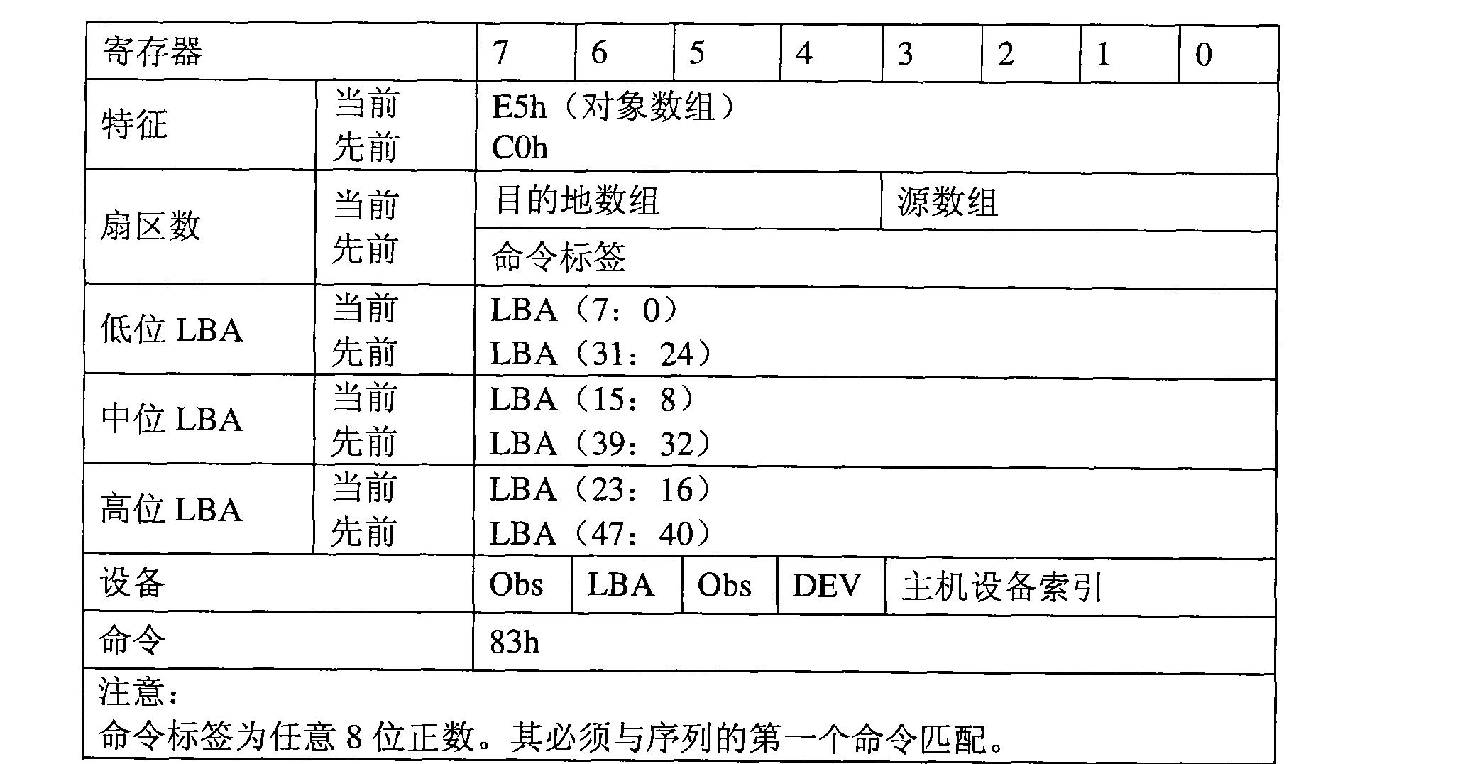 Figure CN101305334BD00101