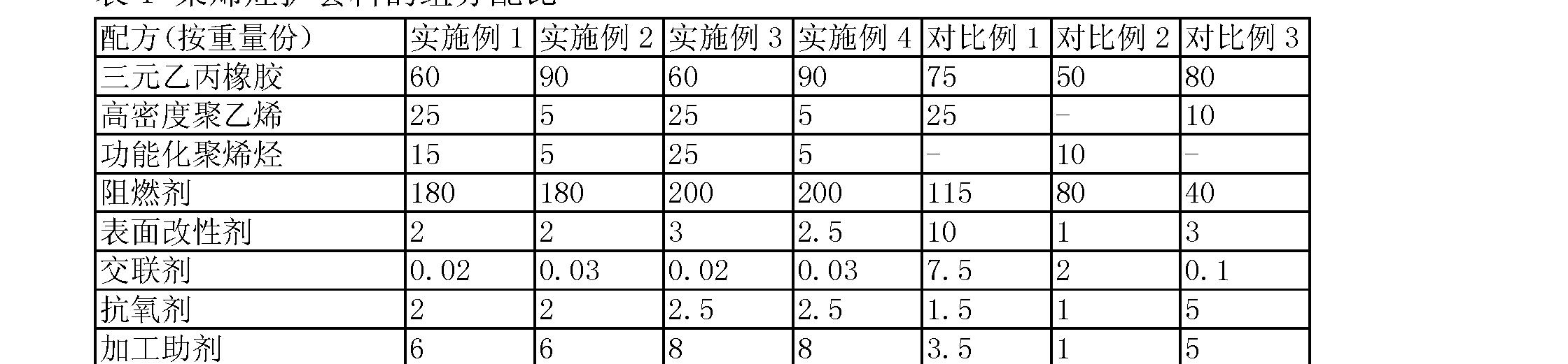 Figure CN102153812AD00051