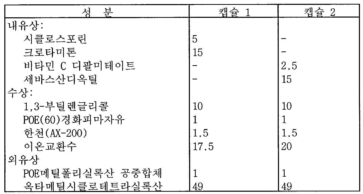 Figure 112005503159226-pat00004