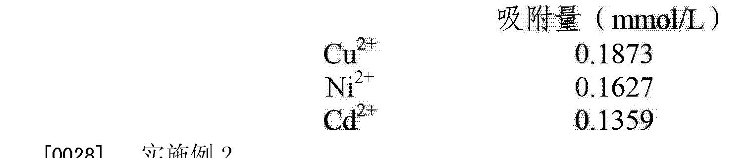 Figure CN103877948AD00061