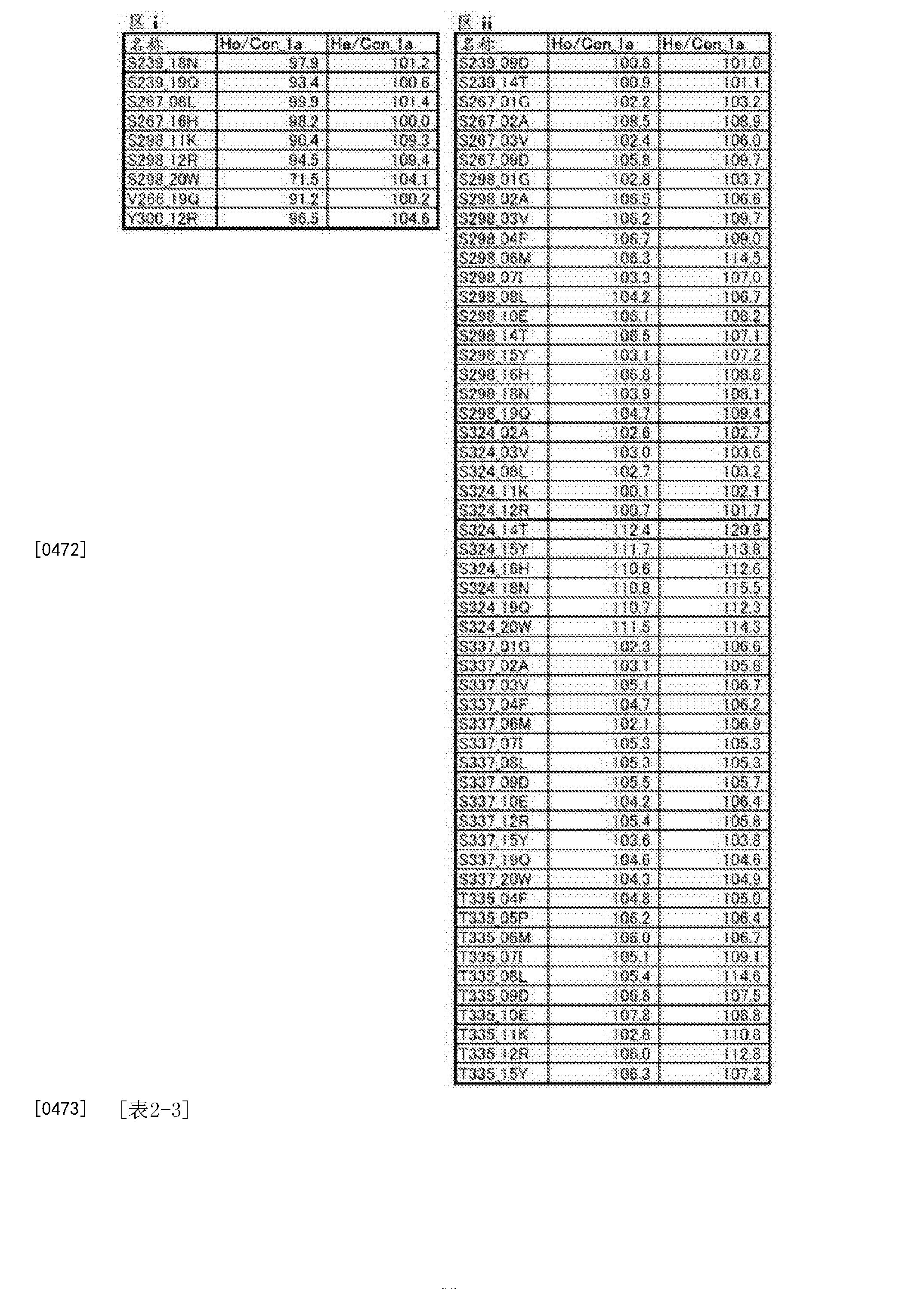Figure CN105102618BD00621