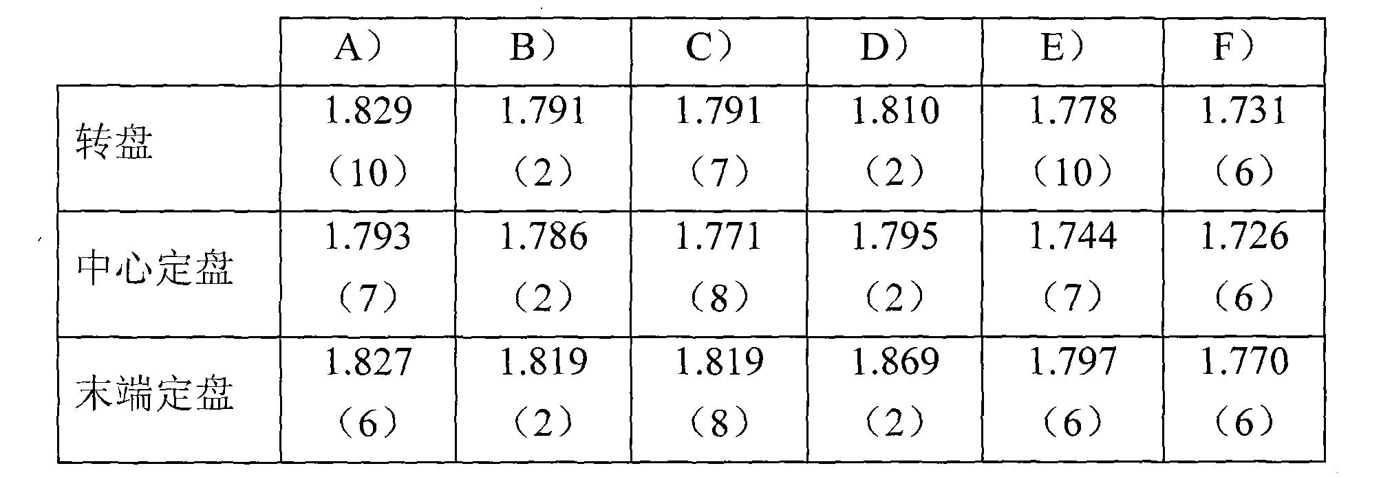Figure CN101445383BD00111