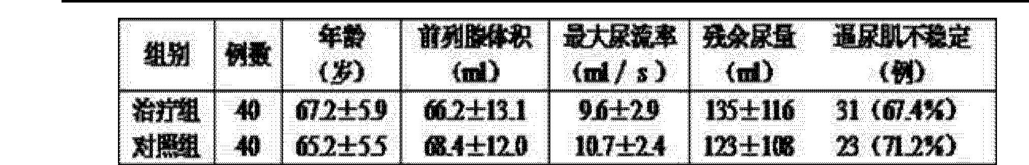 Figure CN104758691AD00051