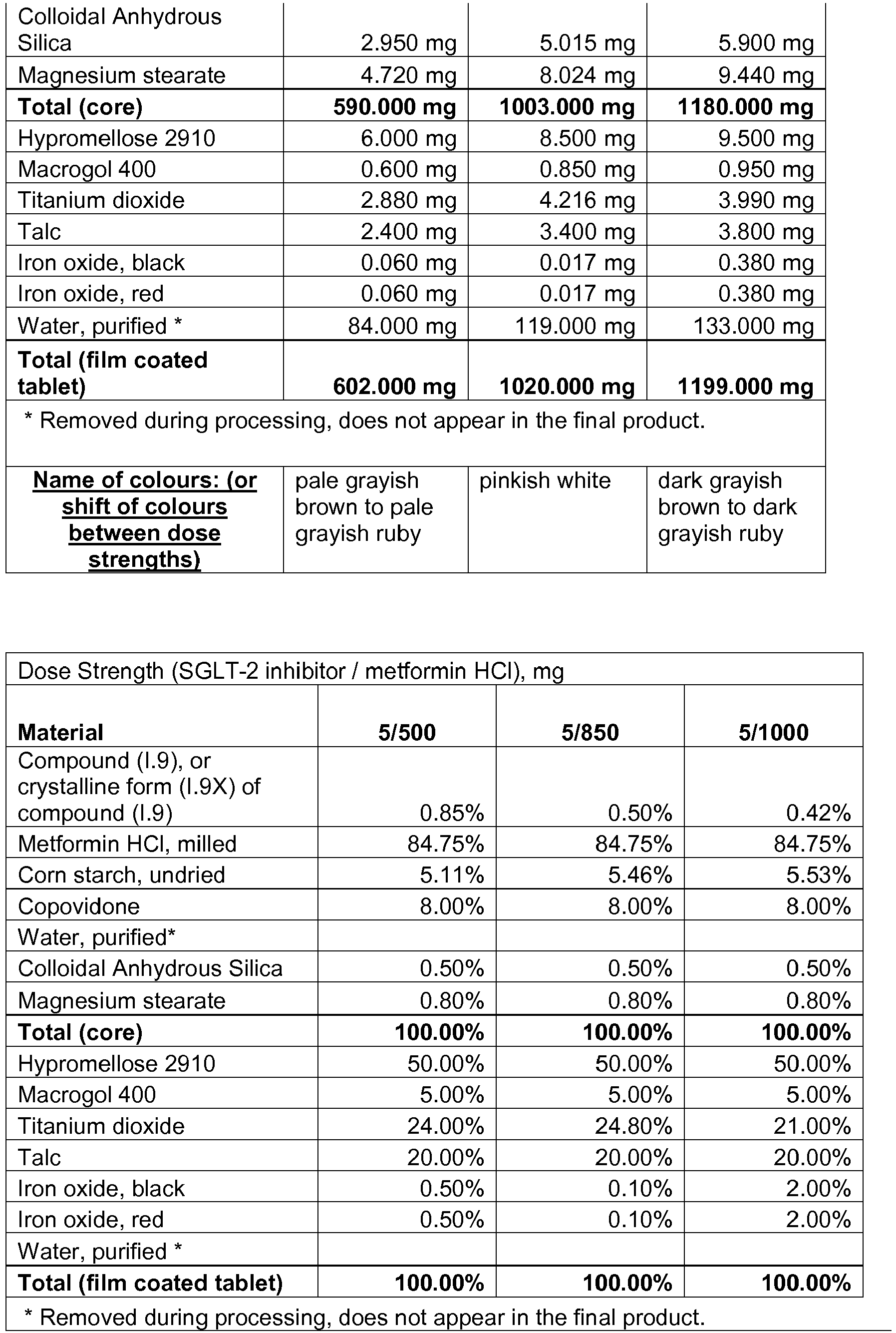 70bfe6603 EP2482806B1 - Pharmaceutical composition