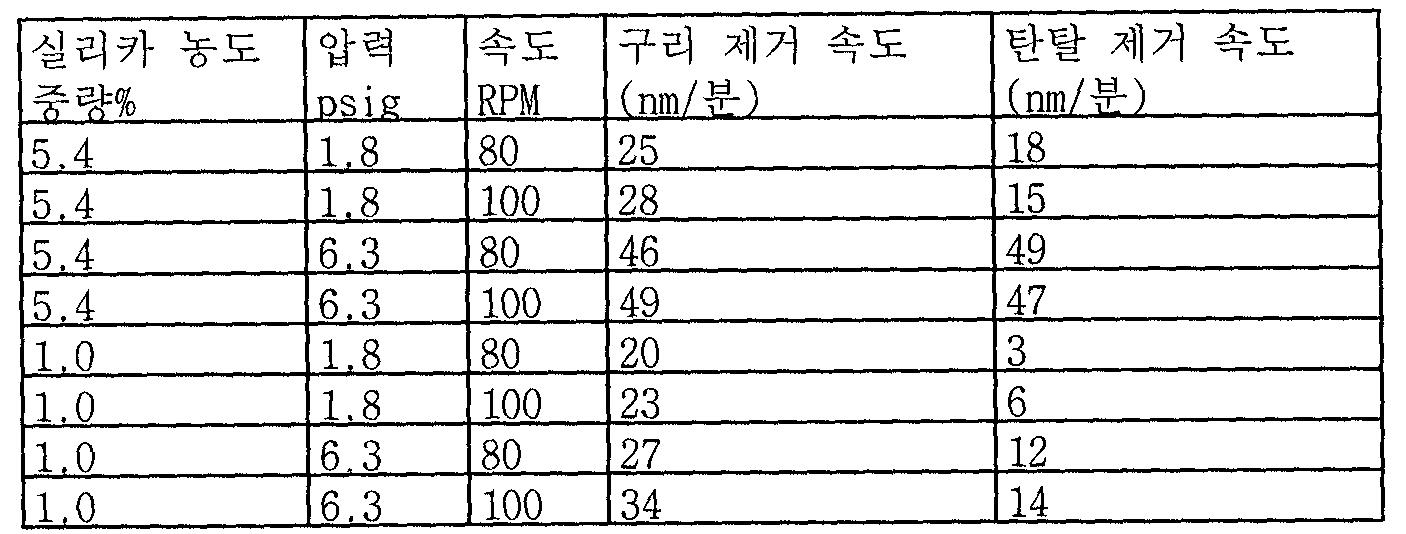Figure 112006006325163-PCT00007
