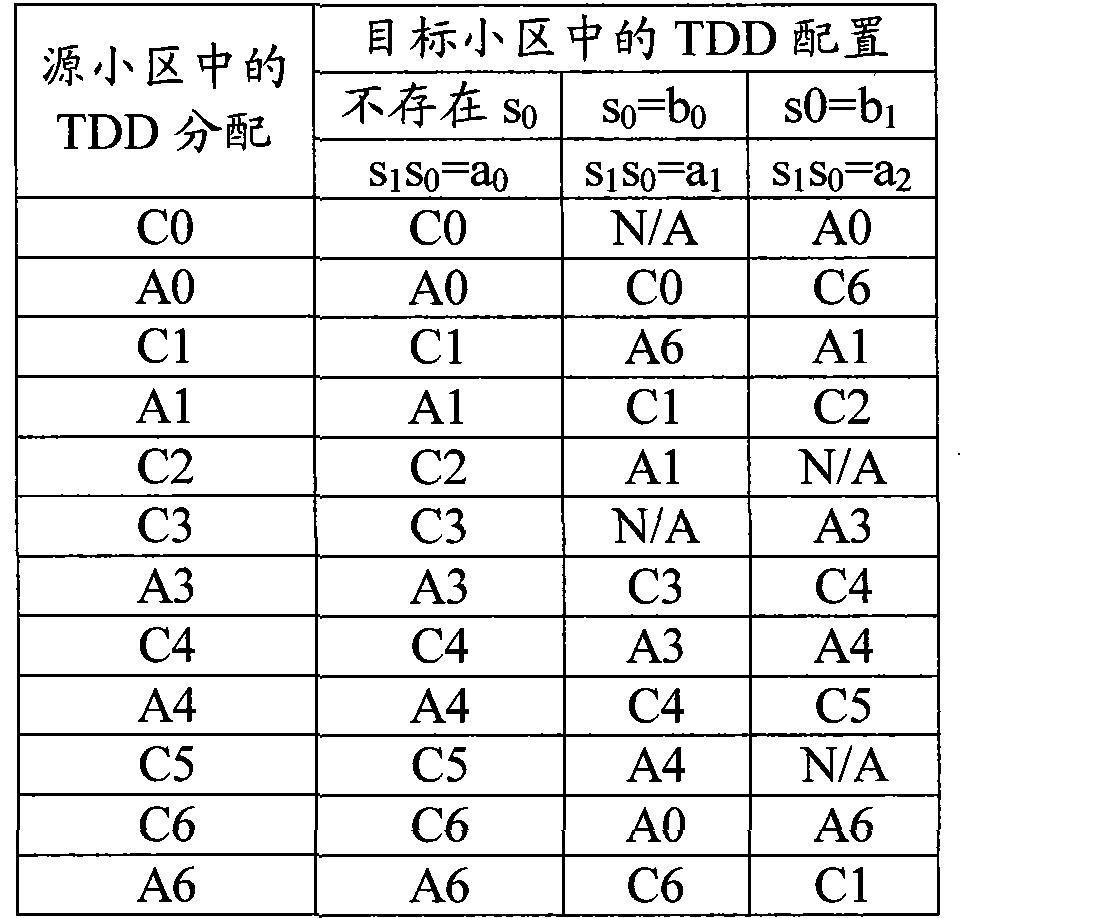 Figure CN101926214BD00182