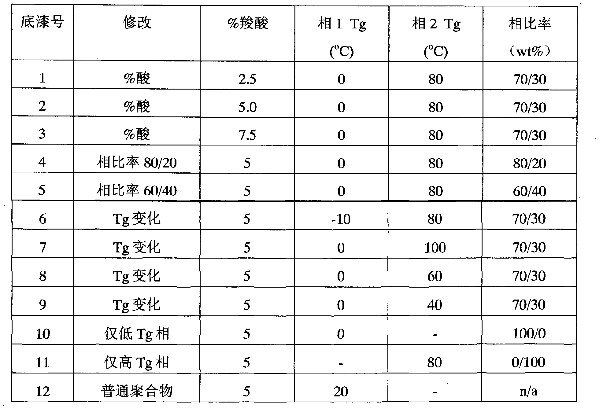 Figure CN102272240BD00122