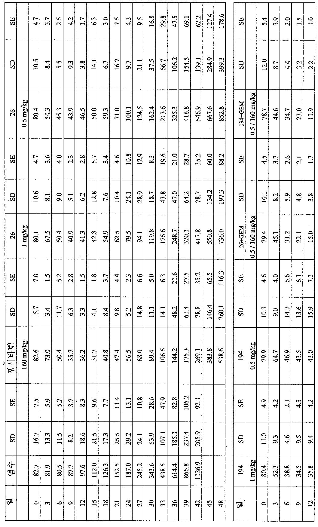 Figure 112006002609489-pct00031