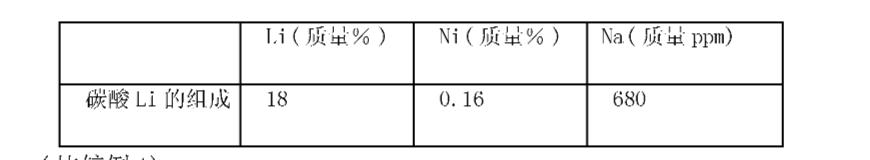 Figure CN101942563AD00072